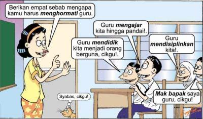 Guru Dalam MetodeKekinian