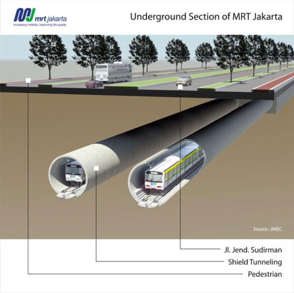 mrt-underground-1